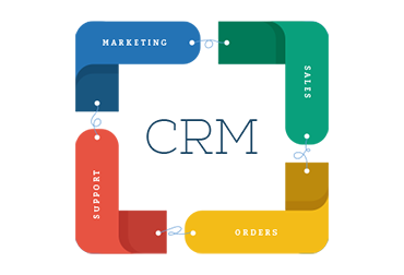 CRM Experience